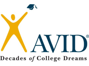 AVID Informational Night to be held on 1/29/20